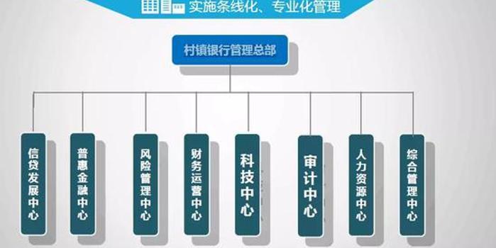 """鬼六3d图库_首张新型银行牌照获批!可在全国""""买买买"""""""