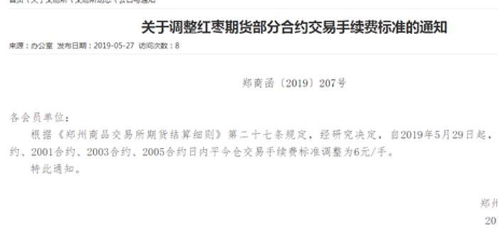 郑商所发布调整红枣期货部分合约交易手续费标准通知