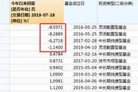 金鹰基金27产品成立来输基准 国开泰富总规模3.5亿元