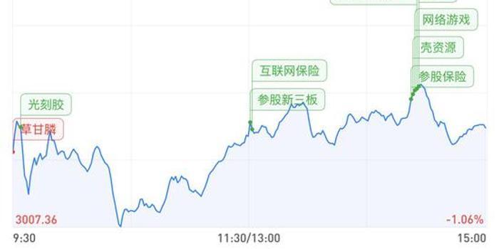 龙虎榜全解析:机构外资未进前十 游资爆炒华为概念股