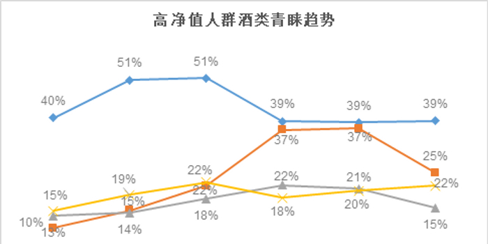胡润中国千万富豪品牌倾向报告:茅台华为进前十