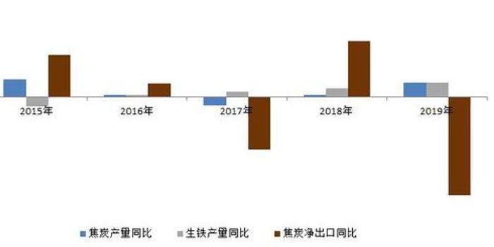 中州期货:节后去库 钢厂利润挤压 煤焦将迎调整