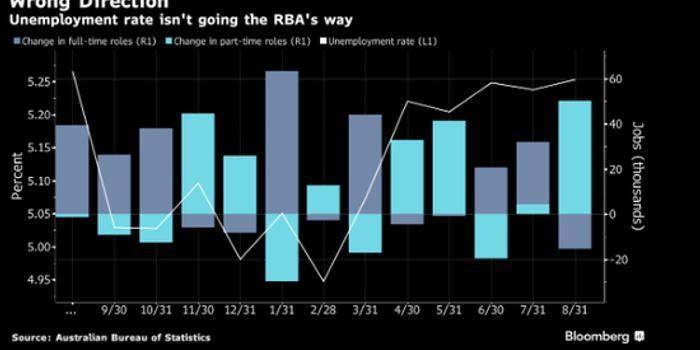 高盛:预计澳联储实现通胀目标需2000亿澳元量化宽松