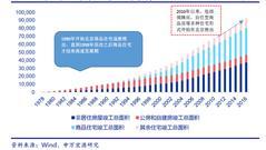【热点】房地产税会使房租降吗?起码北京不会