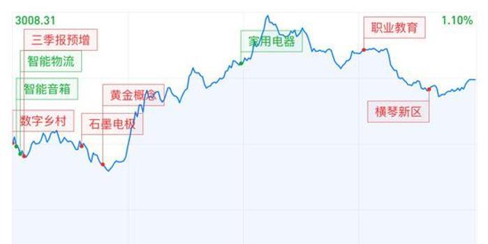 龙虎榜全解析:双汇发展暴涨8% 机构爆买2.47亿
