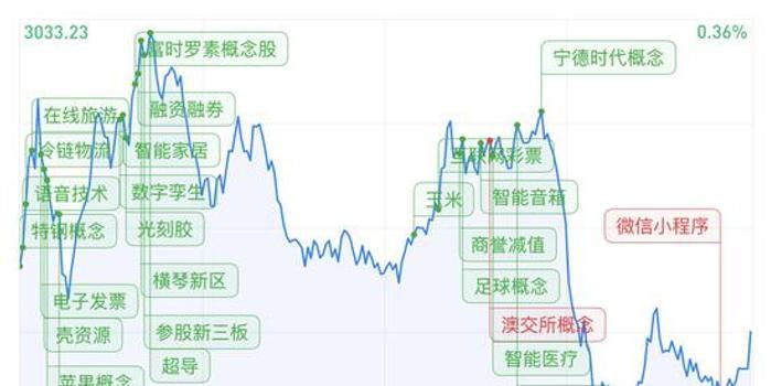 龙虎榜全解析:卓易信息涨停!疑是古北路爆买7700万