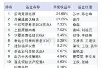 FOF一季度业绩:前海开源裕源、海富通聚优精选赚20%