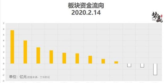 势赢交易2月17日热点品种技术分析
