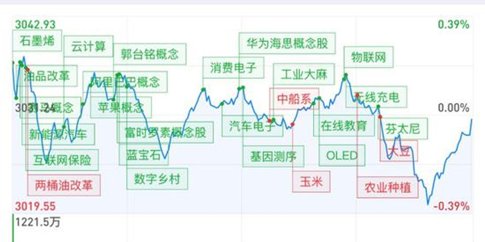 龙虎榜解密:武汉凡谷两年6倍!上海东方路杀入4400万