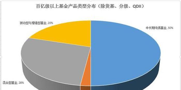级股混基金半年考:博时主题亏14% 兴全合宜亏