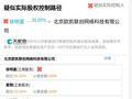私募一哥王亚伟与巨人网络已入股比特币平台OKCoin