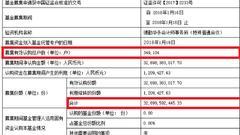 兴全基金规模直升6名被质疑:杨东走后兴全不是兴全