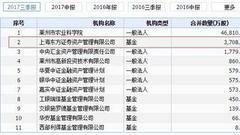 登海种业终翻红 东方红资管6只产品近3月亏1.2亿