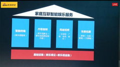"""新乐视文娱张昭谈改名:孙宏斌坚持保留""""乐视""""两字"""