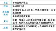 港交所主席周松岗:今年最重要的任务是扩宽上市制度