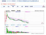 常青股份上市不到一年破发:东方花旗证券3929万保荐
