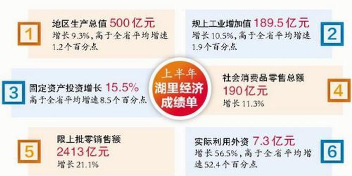 厦门哪个区gdp好_河北石家庄与山东济南的2019年前三季度GDP来看,谁成绩更好