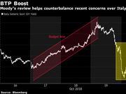 高盛警告:意大利债券危机还尚未结束!
