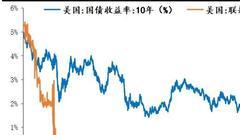 """任泽平:""""特朗普景气""""或终结 美国经济正从复苏转滞涨"""