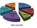 质检总局:31种产品不合格 消毒柜不合格率高于20%