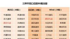 5G又上风口:个股批量涨停 哪些股最有料?