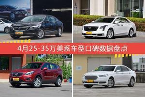 25-35万美系车型车主综合评分排行榜,君越新能源登顶!