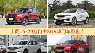15-20万自主SUV车型中,长安CS75关注度最高