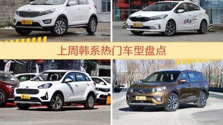 韩系车型中,智跑关注度最高