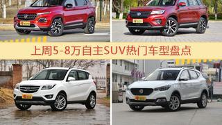 5-8万自主SUV车型中,宝骏510关注度最高