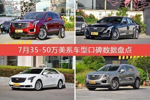 7月35-50万美系车型口碑排行揭晓,XT5新能源领跑
