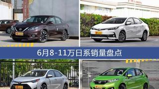 6月8-11万日系热销车型盘点