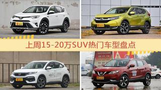 15-20万SUV车型中,RAV4荣放关注度最高