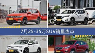 7月25-35万SUV热销车型盘点