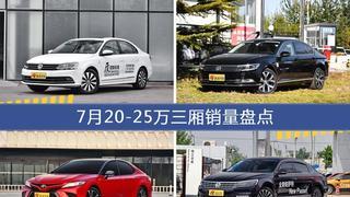 速腾/迈腾等7月20-25万三厢车型销量汇总