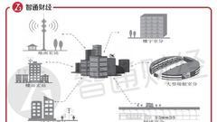 中国铁塔:好业绩也经不起三大电信运营商瞎折腾