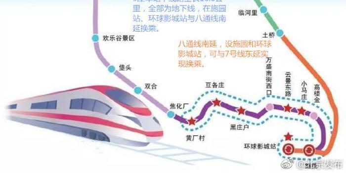 北京轨道交通八通线南延 7号线东延年底同步通车