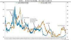 强美元周期来袭 新兴市场会否重蹈金融风暴?