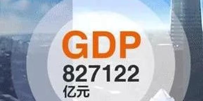 中国经济总量动态图_2015中国年经济总量