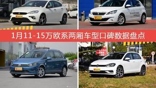 11-15万欧系两厢车型车主综合评分排行榜,哪款值得买?