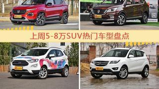 5-8万SUV车型中,宝骏510关注度最高