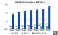 17款中国手游入围Q3美国收入前百,《弓箭传说》内购收入近1000万美元