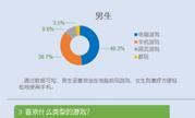 《中国高校电竞市场蓝皮书》:或将迎来手游电竞爆发?