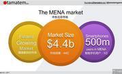 如何带你的游戏打入中东土豪市场?