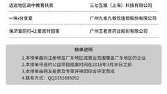 《广东企业社会责任榜(2018年第一季度)》发布 十家企业上榜