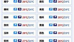 山竹横穿广西 广西发布台风红色预警、暴雨橙色预警