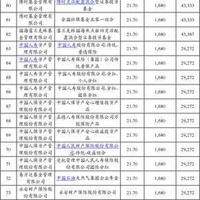 成邑新2官网股份拥有限公司初次地下发行股票并