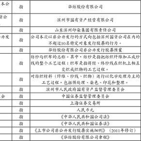 华纺股份有限公司非公开发行股票预案