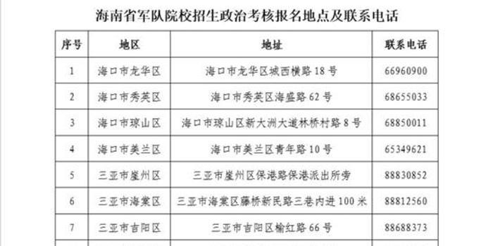 7月11日起,海南军队院校招生政治考核可以报名啦!
