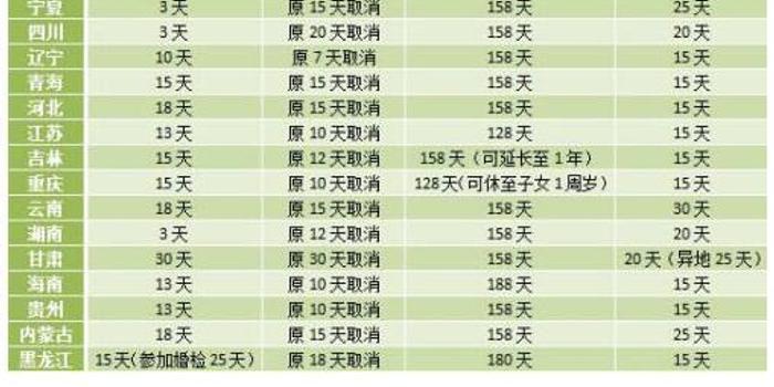黑龙江省多少人口_黑龙江省有多少农村人口