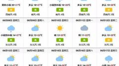哈尔滨未来3周将被这种天气持久霸屏 附高考日天气
